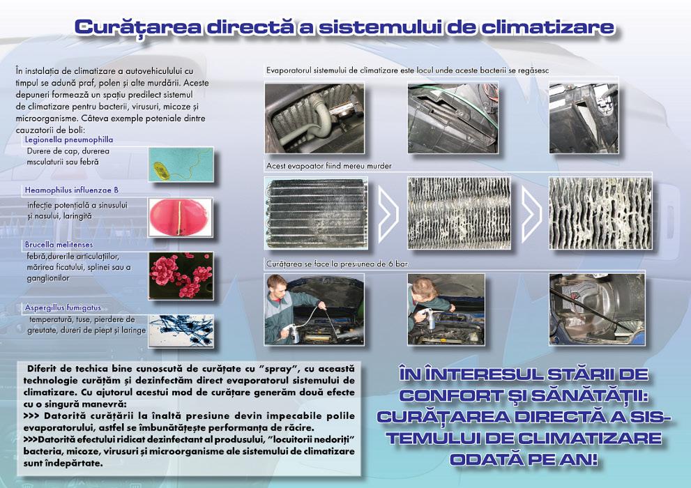 Curatare sistem climatizare